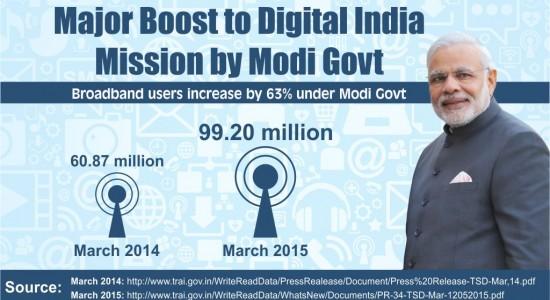 550x300xMajor-Boost-to-Digital-India-Mission-by-Modi-Govt-2-550x300.jpg.pagespeed.ic.0VxkJgsAD3